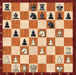 The position after White's 15th move 15.Rh3 in Rubinstein-Flamberg Lodz 1906