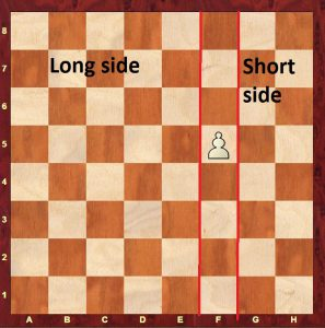The short side and long side of the Bishop's Pawn